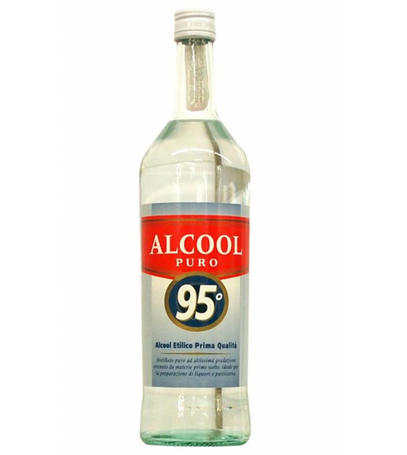 La codificazione da alcool esattamente